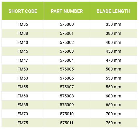 Valeo First Flat Blade Multiconnection Range ref