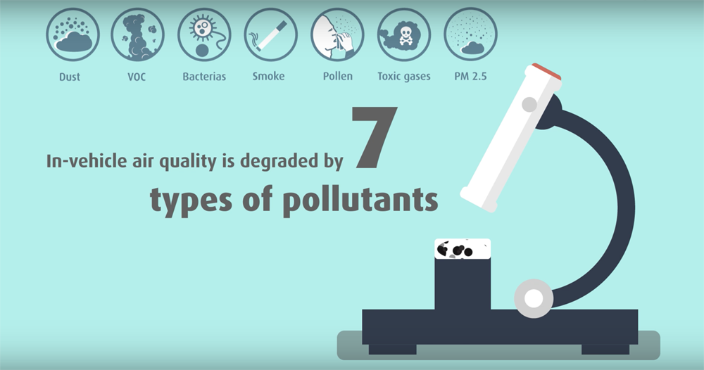 List of the 7 pollutants :Dust, VOC (Volitle Organic Compounds), Bacterias, Smoke, Pollen, Toxic gases, PM (Particle Matter) 2.5